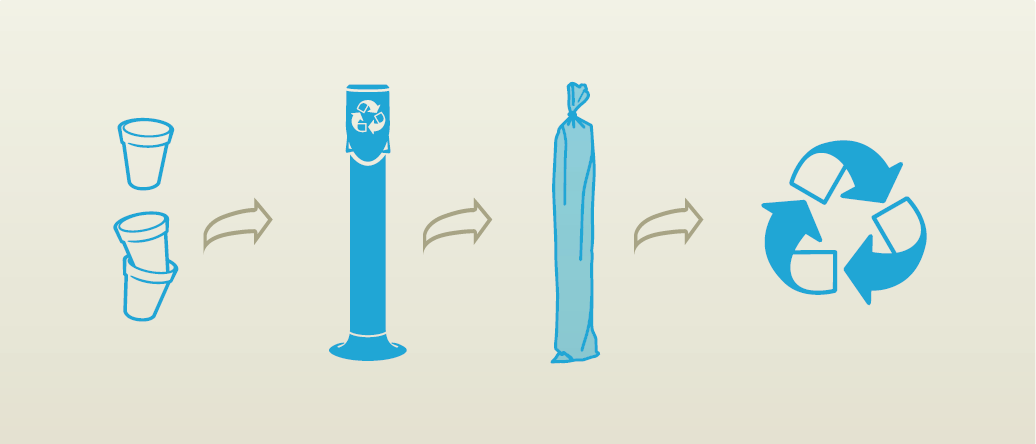 The Water Delivery Company RECUP 1 RECUP | The Used Disposable Water Cup Solution