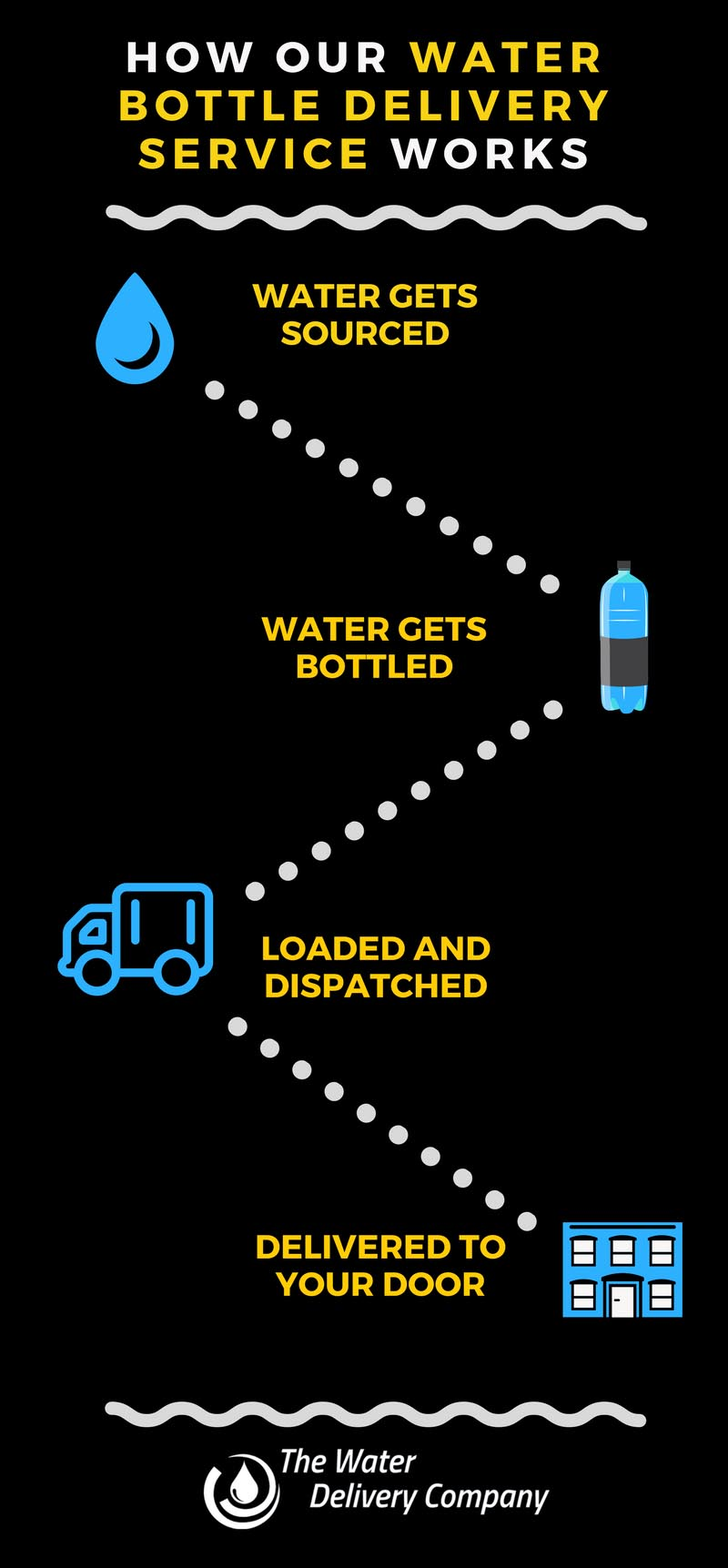 water-delivery-service